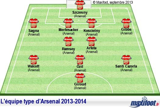 Arsenal FC Equipetype20132014-phare-Arsenal_1